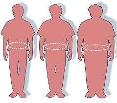 Канабисът и Затлъстяването